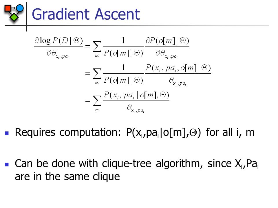 Gradient Ascent Requires computation: P(xi,pai|o[m],) for all i, m